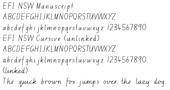 Foundation Font Free Download For Mac